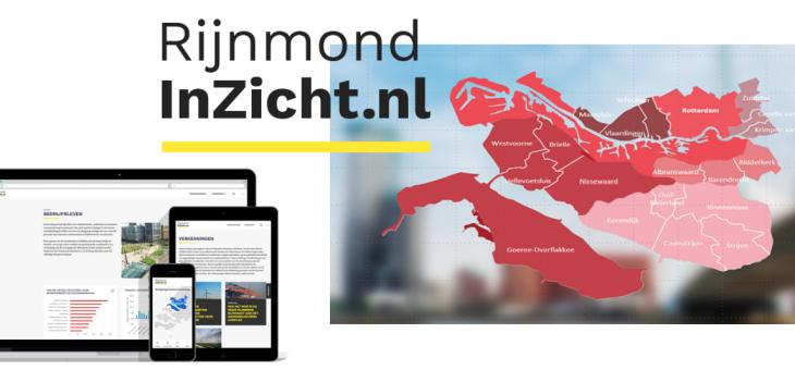 RIJNMONDINZICHT.NL